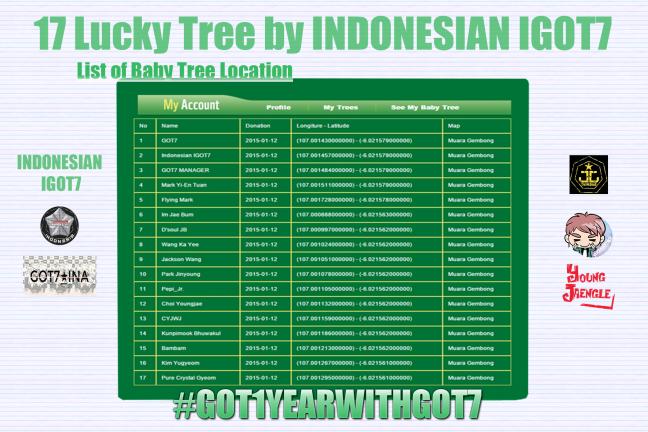 Baby Tree Location